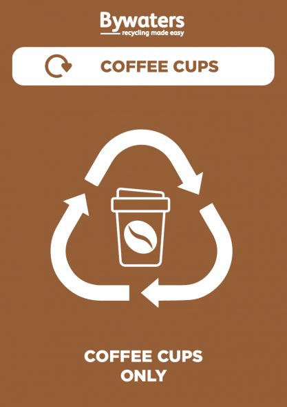 Coffee Cups Recycling Poster