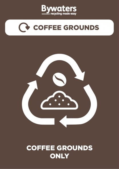 Coffee Grounds Recycling Poster