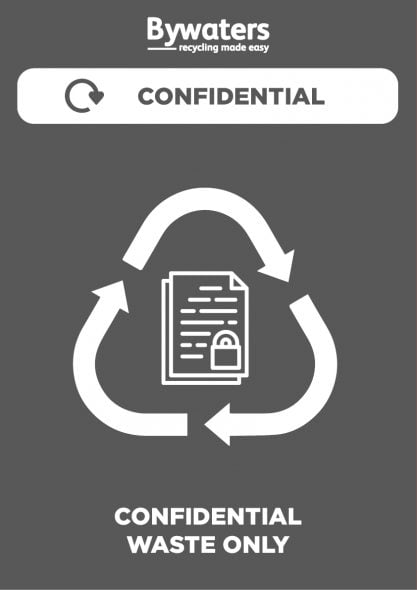 Confidential Recycling Poster