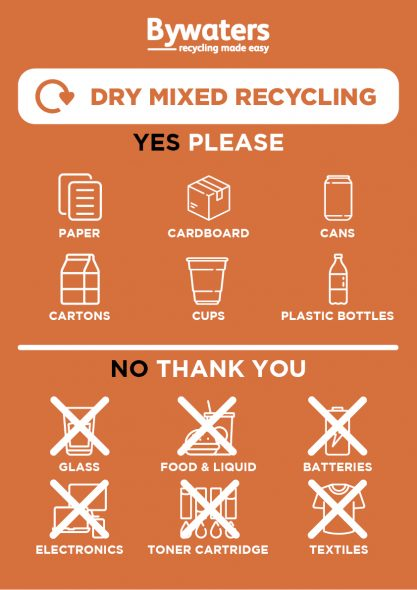 Dry Mixed Recycling Poster