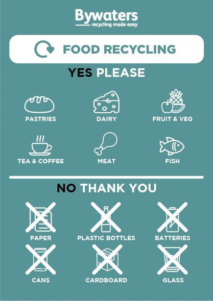 Food Recycling Poster