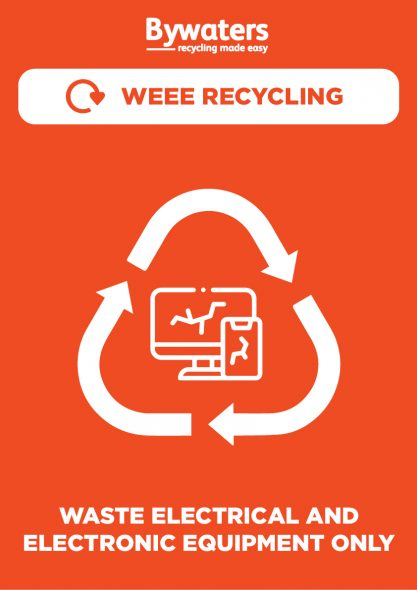 WEEE Recycling Poster